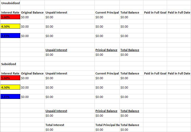 Loan Chart Layout 1